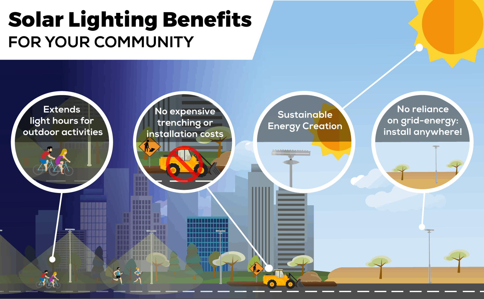 Solar Benefits for Your Community Infographic